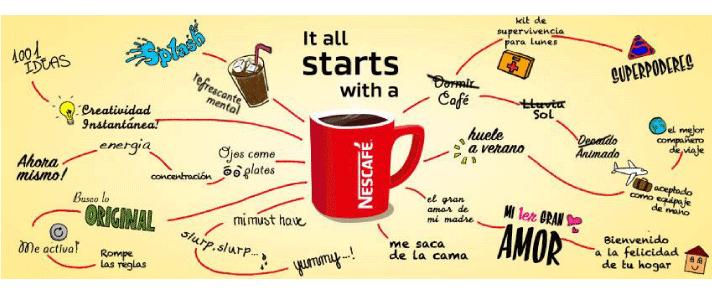 Portadas-de-Facebook-Nescafé-Juego-concurso